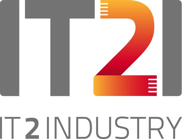 IT2Industry Logo